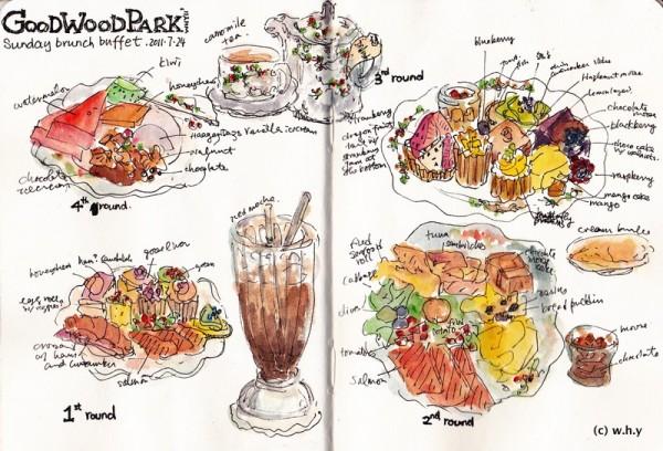 goodwood park high tea buffet